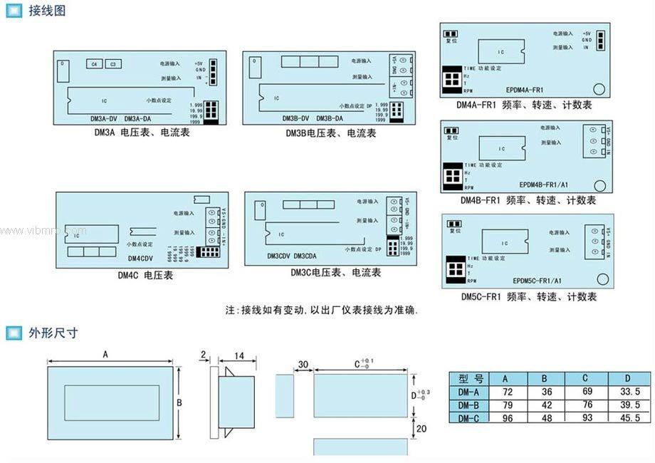 dm-da直流电流表,dm3a-da0.02