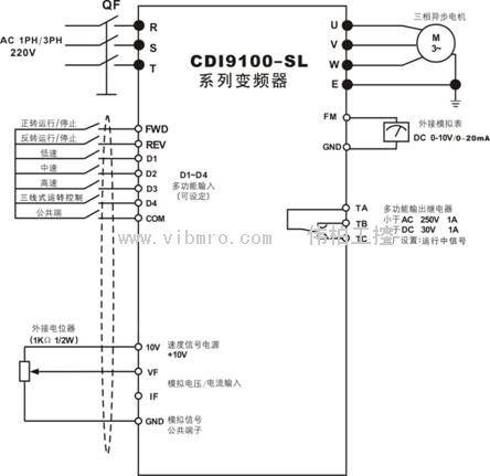 cdi9100-sl系列变频器标准接线图