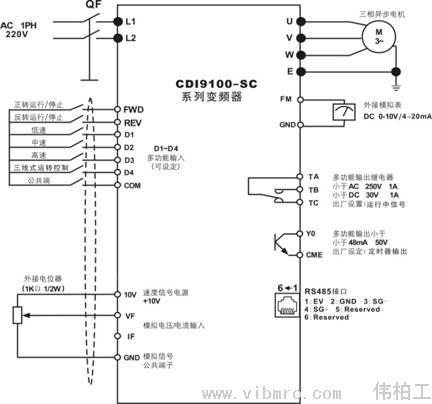 cdi9100-sc系列变频器标准接线图