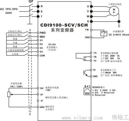 cdi9100-scv/sch系列变频器标准接线图