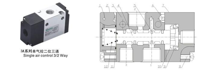 控阀结构图    名称 不锈钢钢球